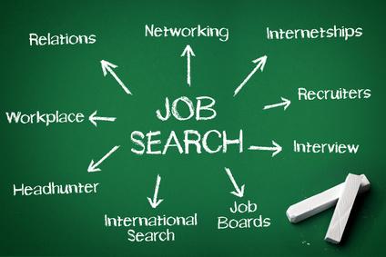 Gợi ý những bí quyết có được thành công khi tìm việc